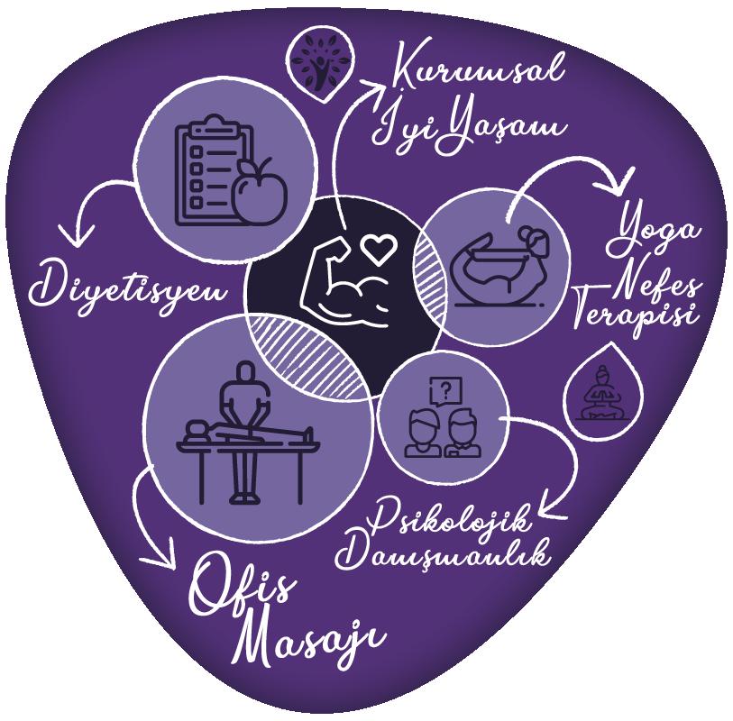 http://sayamer.com/wp-content/uploads/2020/02/mobil-masaj-ofis-masajı-kurumsal-masaj-hizmetlerimiz.png